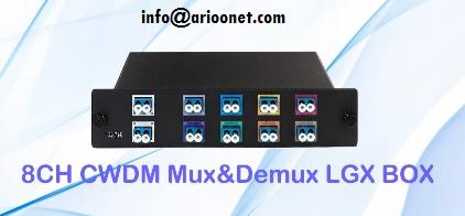 cwdm lGX box