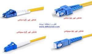 فیبر نوری سیمپلکس